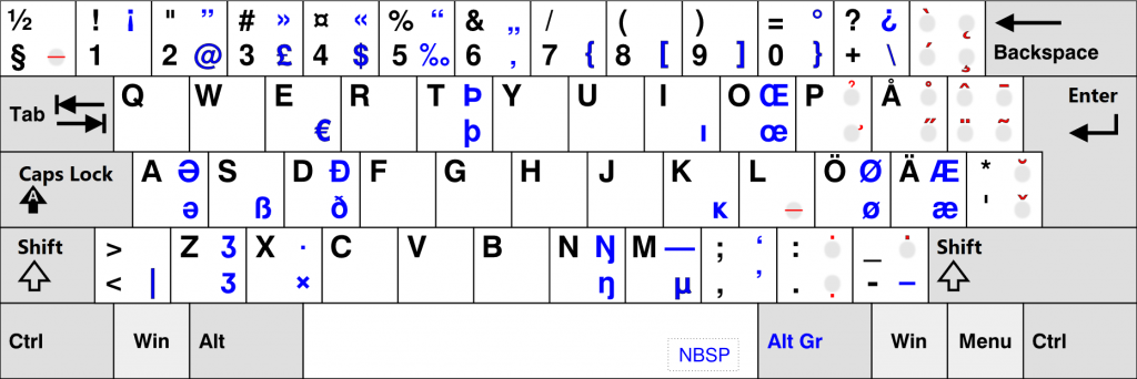 SFS-5966 finnish multilingual keyboard